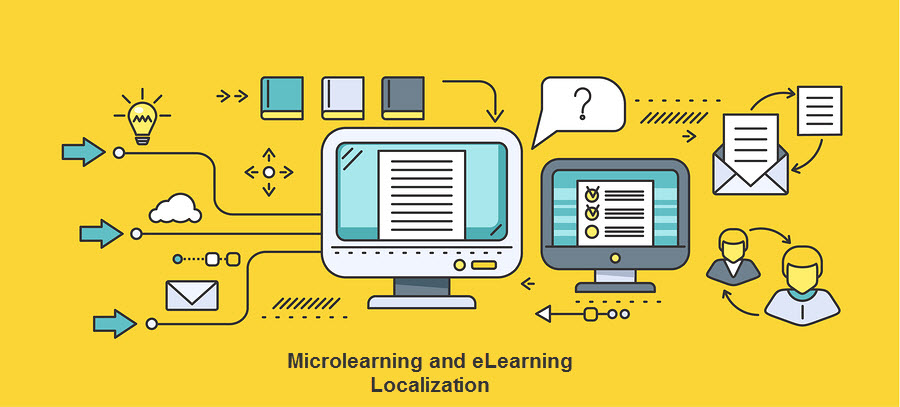 Microlearning and eLearning Localization